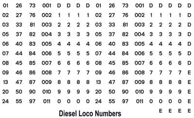 British Railways Locomotive Numbering & Lettering - 4mm